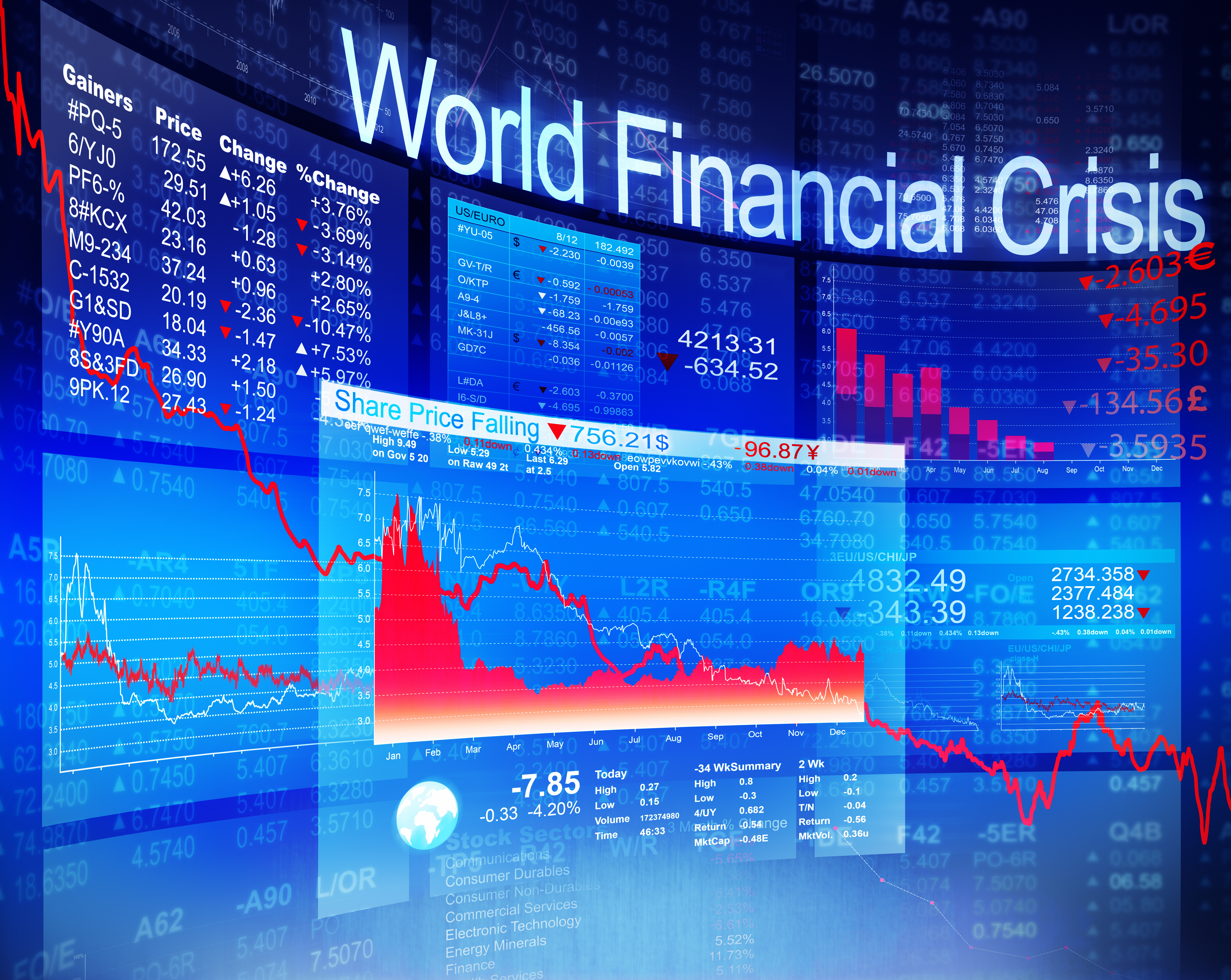 World Financial